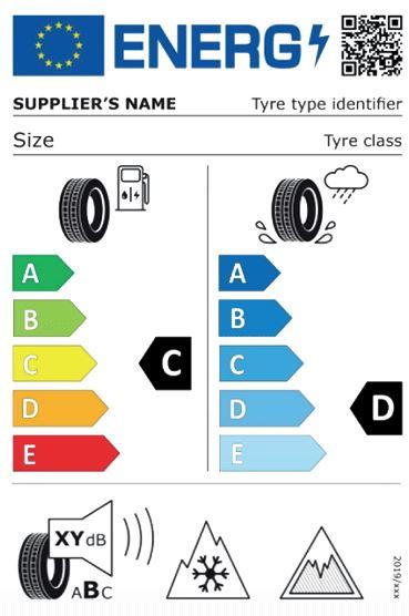 EU Tyre Label 2021